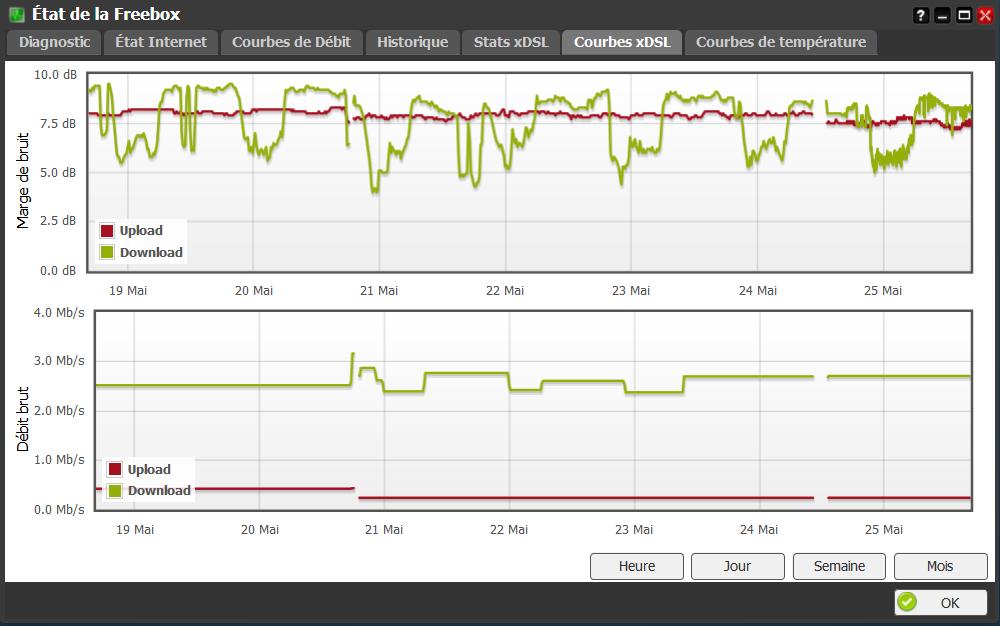 Screenshot_2020-05-25 Freebox OS.png
