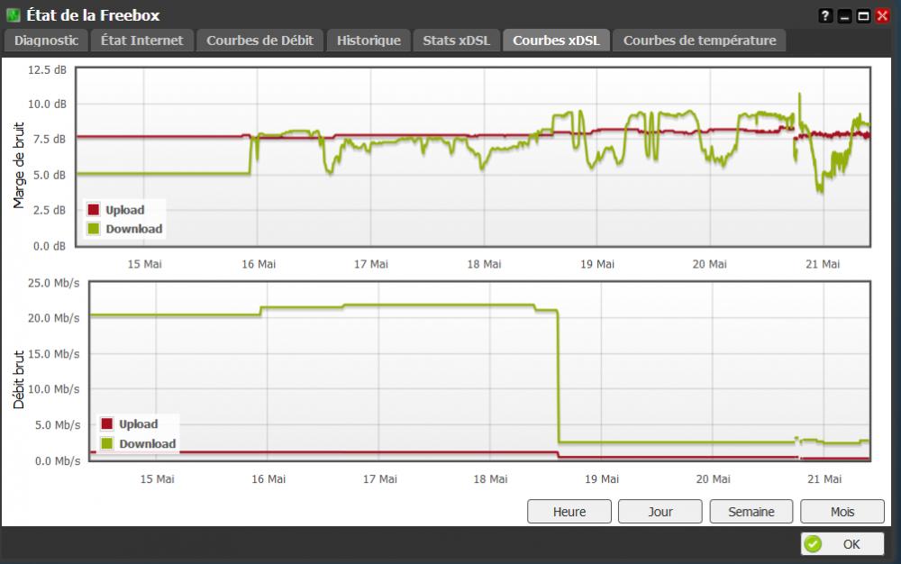 Screenshot_2020-05-21 Freebox OS.png